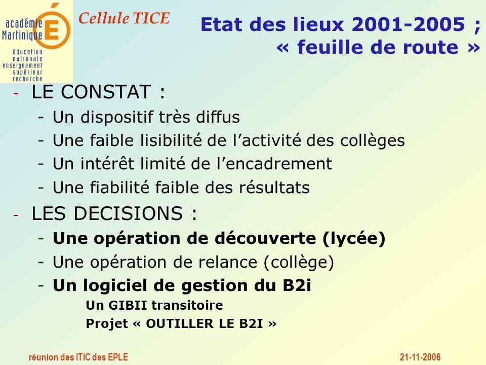 réunion des ITIC des EPLE Cellule TICE 21-11-2006 Etat des lieux 2001-2005 ; « feuille de route » - LE CONSTAT : -Un dispositif très diffus -Une faible lisibilité de lactivité des collèges -Un intérêt limité de lencadrement -Une fiabilité faible des résultats - LES DECISIONS : -Une opération de découverte (lycée) -Une opération de relance (collège) -Un logiciel de gestion du B2i Un GIBII transitoire Projet « OUTILLER LE B2I »