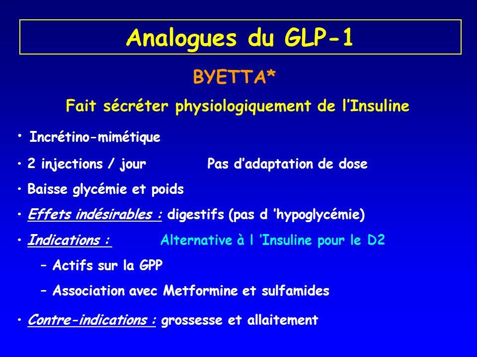 Analogues du GLP-1 BYETTA* Fait sécréter physiologiquement de lInsuline Incrétino-mimétique 2 injections / jour Pas dadaptation de dose Baisse glycémi