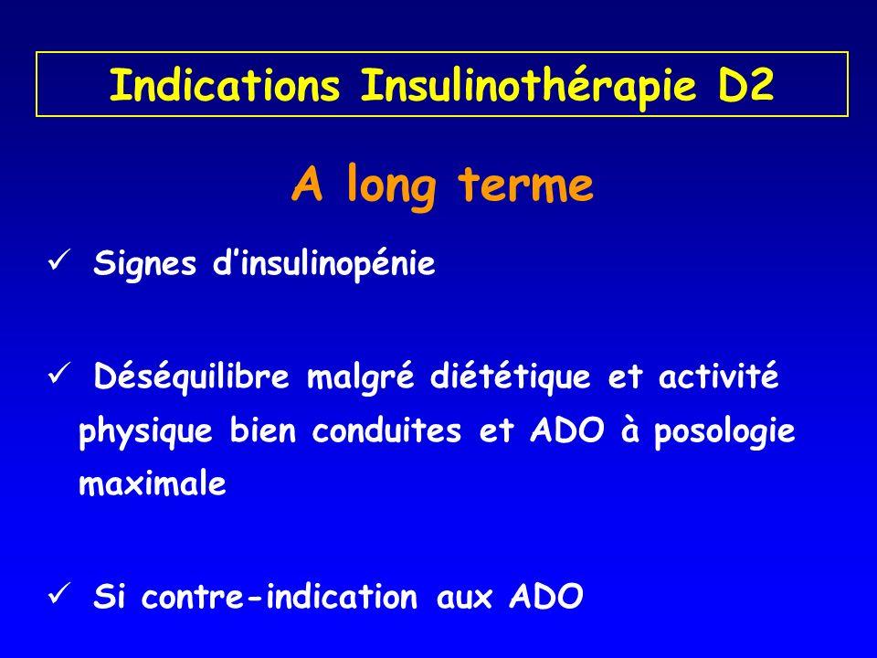 Indications Insulinothérapie D2 A long terme Signes dinsulinopénie Déséquilibre malgré diététique et activité physique bien conduites et ADO à posolog