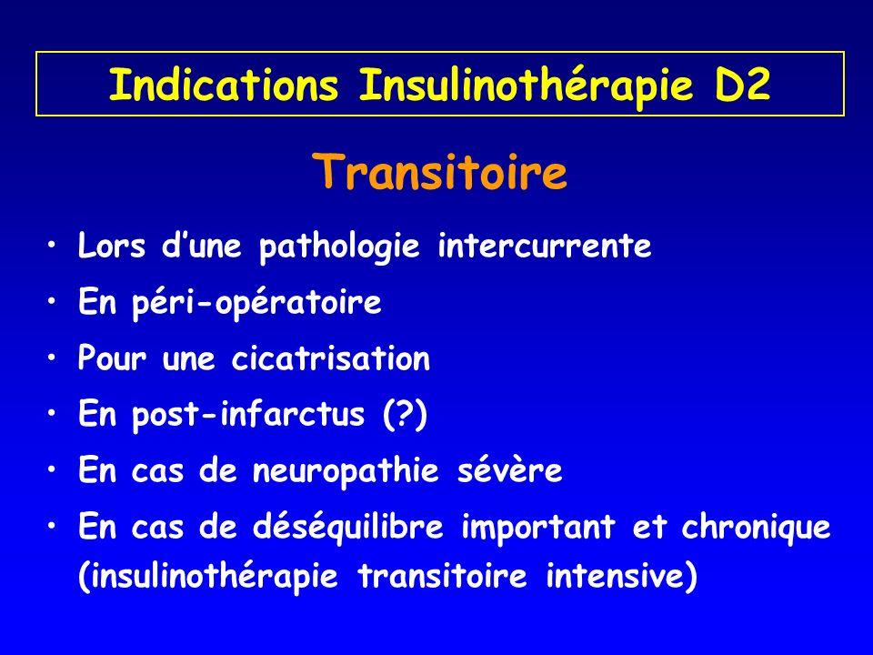 Indications Insulinothérapie D2 Transitoire Lors dune pathologie intercurrente En péri-opératoire Pour une cicatrisation En post-infarctus (?) En cas