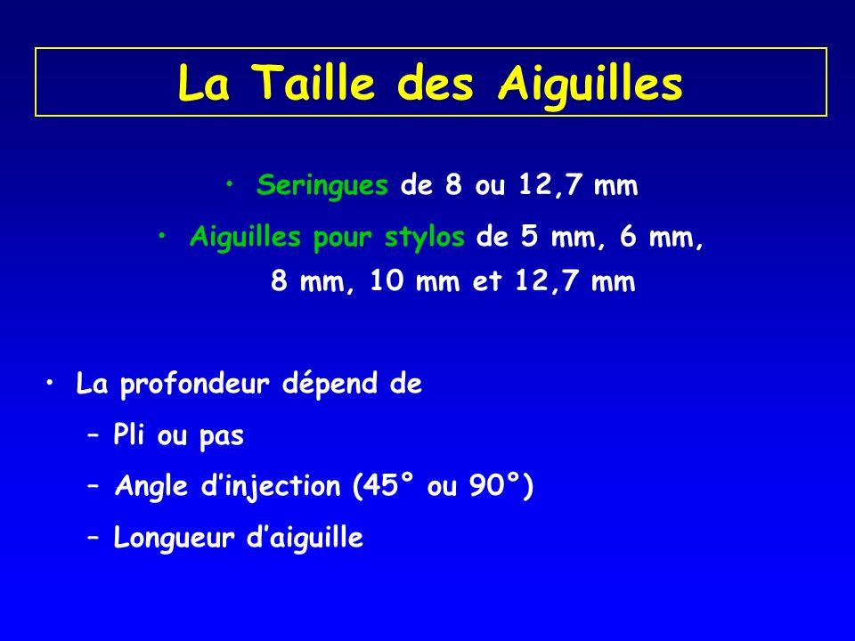 La Taille des Aiguilles Seringues de 8 ou 12,7 mm Aiguilles pour stylos de 5 mm, 6 mm, 8 mm, 10 mm et 12,7 mm La profondeur dépend de –Pli ou pas –Ang
