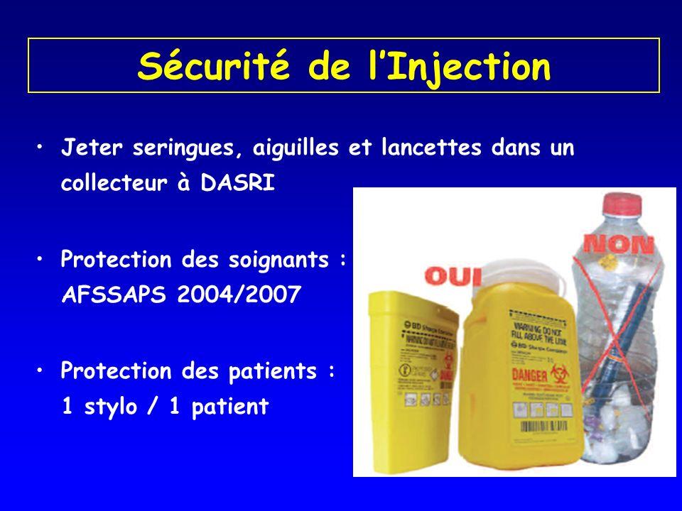 Sécurité de lInjection Jeter seringues, aiguilles et lancettes dans un collecteur à DASRI Protection des soignants : AFSSAPS 2004/2007 Protection des