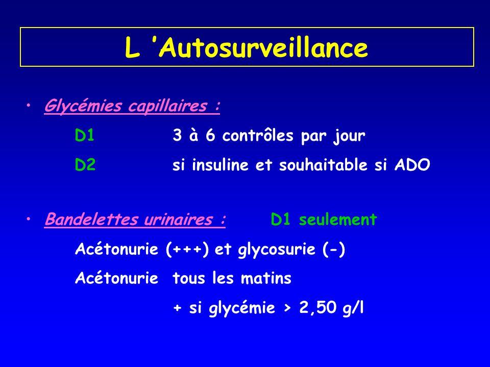 L Autosurveillance Glycémies capillaires : D13 à 6 contrôles par jour D2si insuline et souhaitable si ADO Bandelettes urinaires : D1 seulement Acétonu