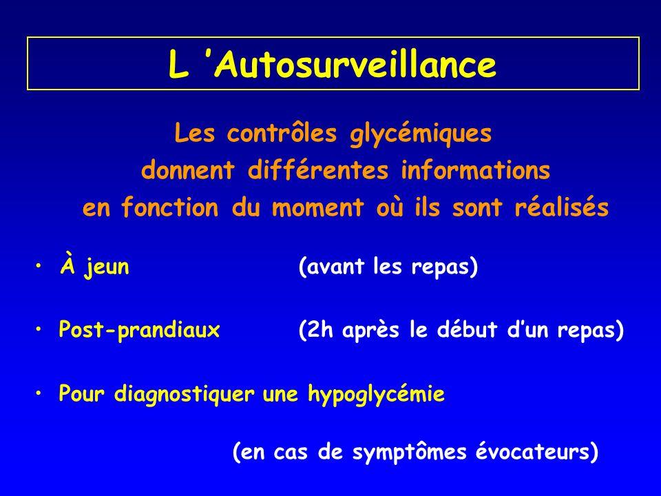 L Autosurveillance Les contrôles glycémiques donnent différentes informations en fonction du moment où ils sont réalisés À jeun (avant les repas) Post