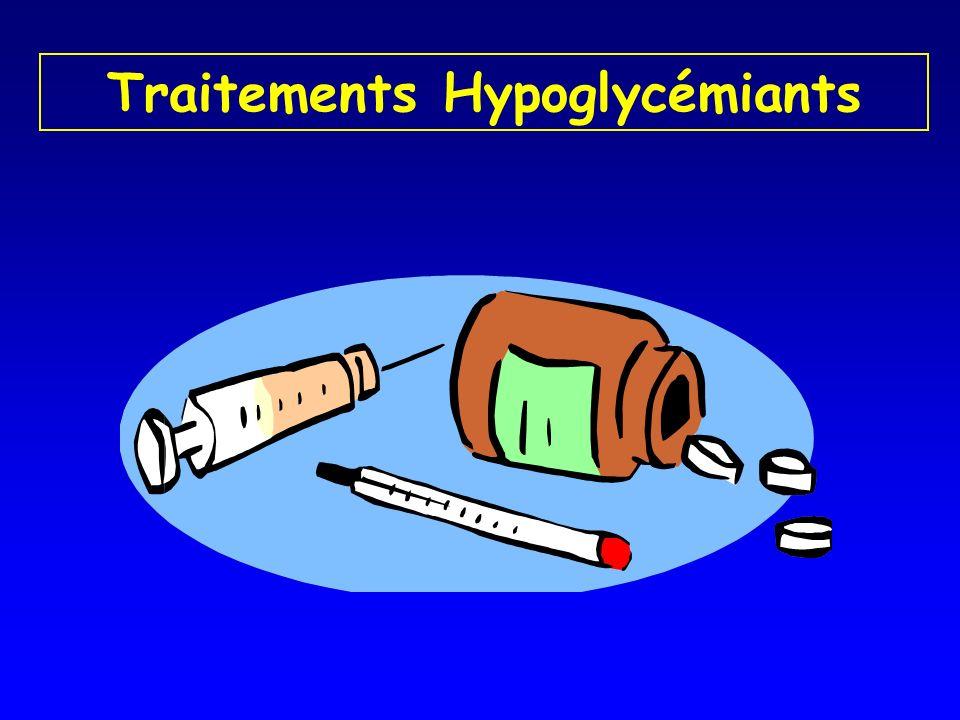 Traitements Hypoglycémiants