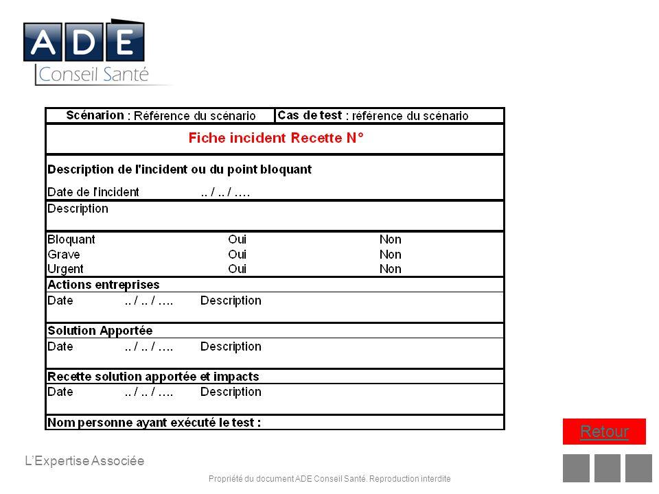 Propriété du document ADE Conseil Santé. Reproduction interdite LExpertise Associée Retour