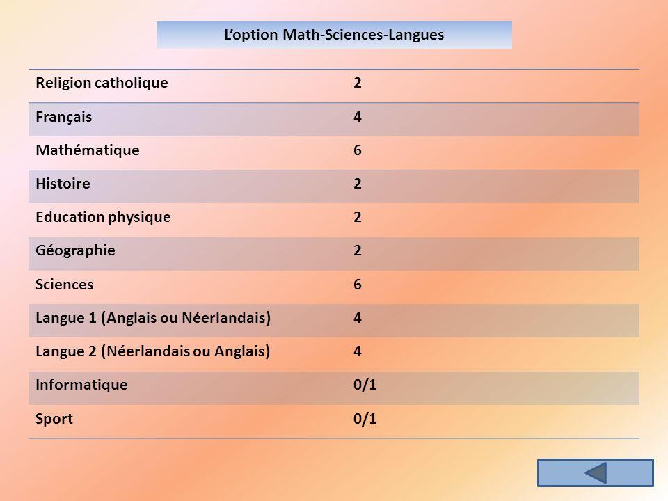 Loption Math-Sciences-Langues Religion catholique2 Français4 Mathématique6 Histoire2 Education physique2 Géographie2 Sciences6 Langue 1 (Anglais ou Né
