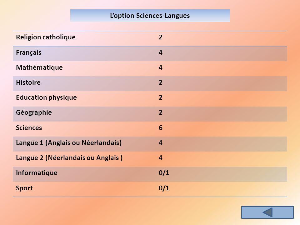 Loption Sciences-Langues Religion catholique2 Français4 Mathématique4 Histoire2 Education physique2 Géographie2 Sciences6 Langue 1 (Anglais ou Néerlandais)4 Langue 2 (Néerlandais ou Anglais )4 Informatique0/1 Sport0/1