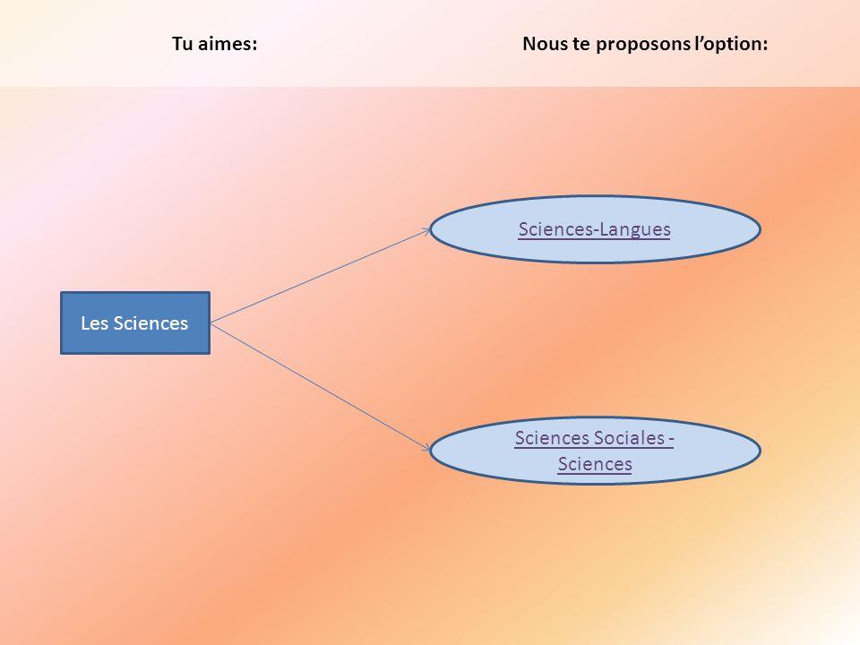 Tu aimes: Sciences-Langues Sciences Sociales - Sciences Nous te proposons loption: Les Sciences