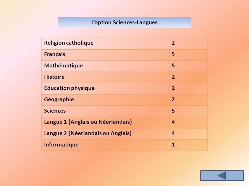 Loption Sciences-Langues Religion catholique2 Français5 Mathématique5 Histoire2 Education physique2 Géographie2 Sciences5 Langue 1 (Anglais ou Néerlandais)4 Langue 2 (Néerlandais ou Anglais)4 Informatique1