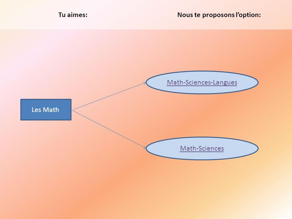Tu aimes: Math-Sciences-Langues Math-Sciences Nous te proposons loption: Les Math