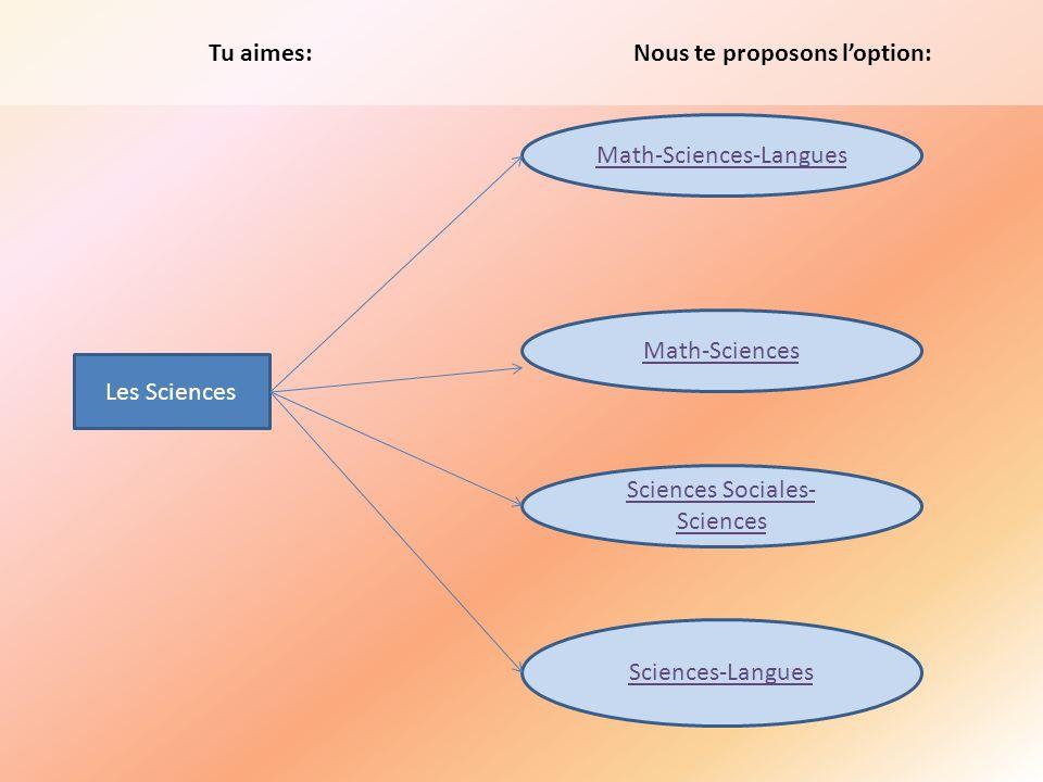 Tu aimes: Math-Sciences-Langues Math-Sciences Nous te proposons loption: Les Sciences Sciences Sociales- Sciences Sciences-Langues