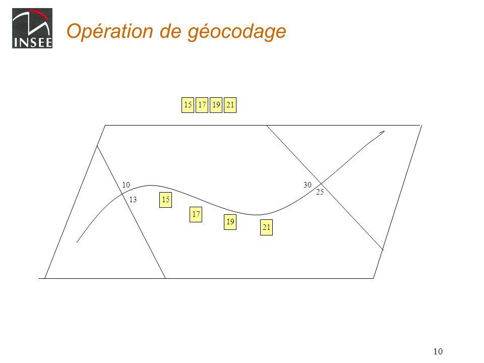 10 Opération de géocodage 10 13 25 30 1517192115 17 19 21