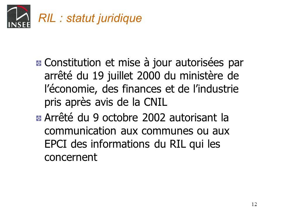 12 RIL : statut juridique Constitution et mise à jour autorisées par arrêté du 19 juillet 2000 du ministère de léconomie, des finances et de lindustri