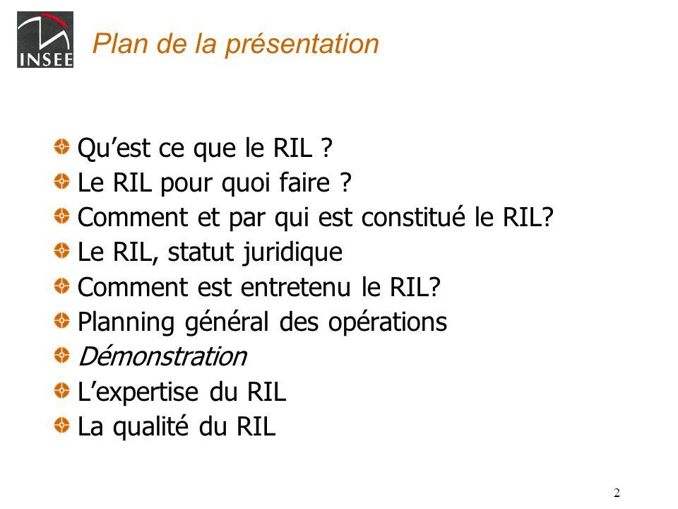 2 Plan de la présentation Quest ce que le RIL ? Le RIL pour quoi faire ? Comment et par qui est constitué le RIL? Le RIL, statut juridique Comment est