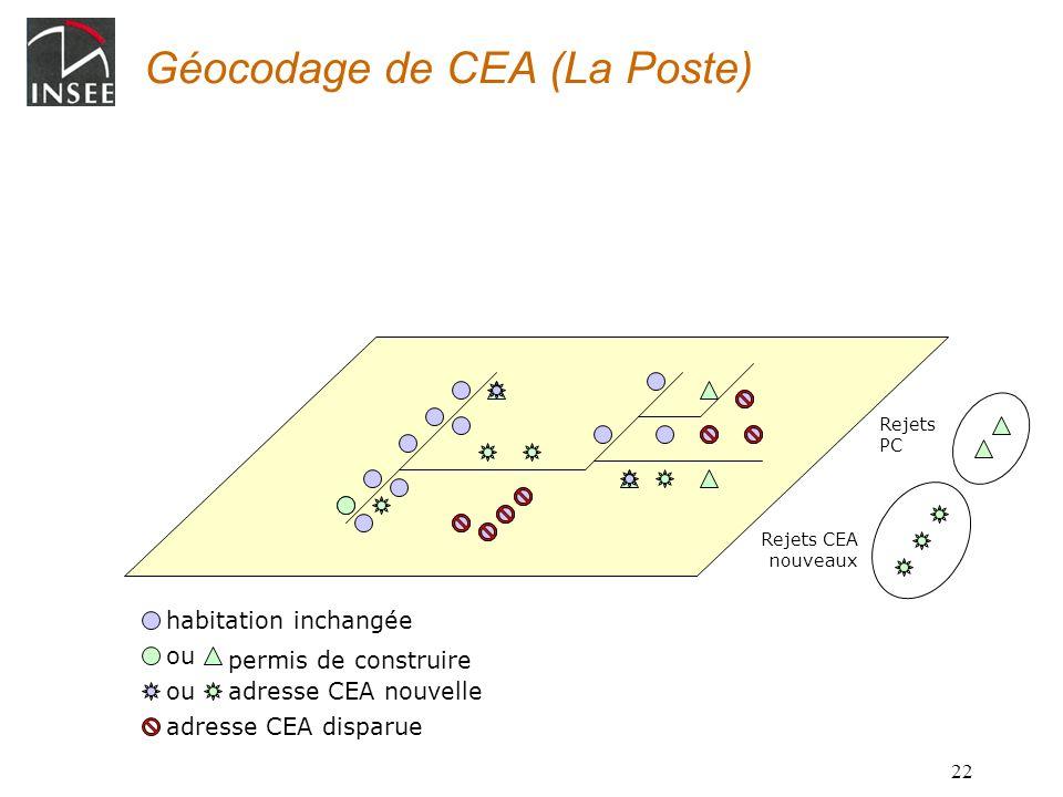 22 Géocodage de CEA (La Poste) ou permis de construire habitation inchangée Rejets PC adresse CEA nouvelle Rejets CEA nouveaux adresse CEA disparue ou
