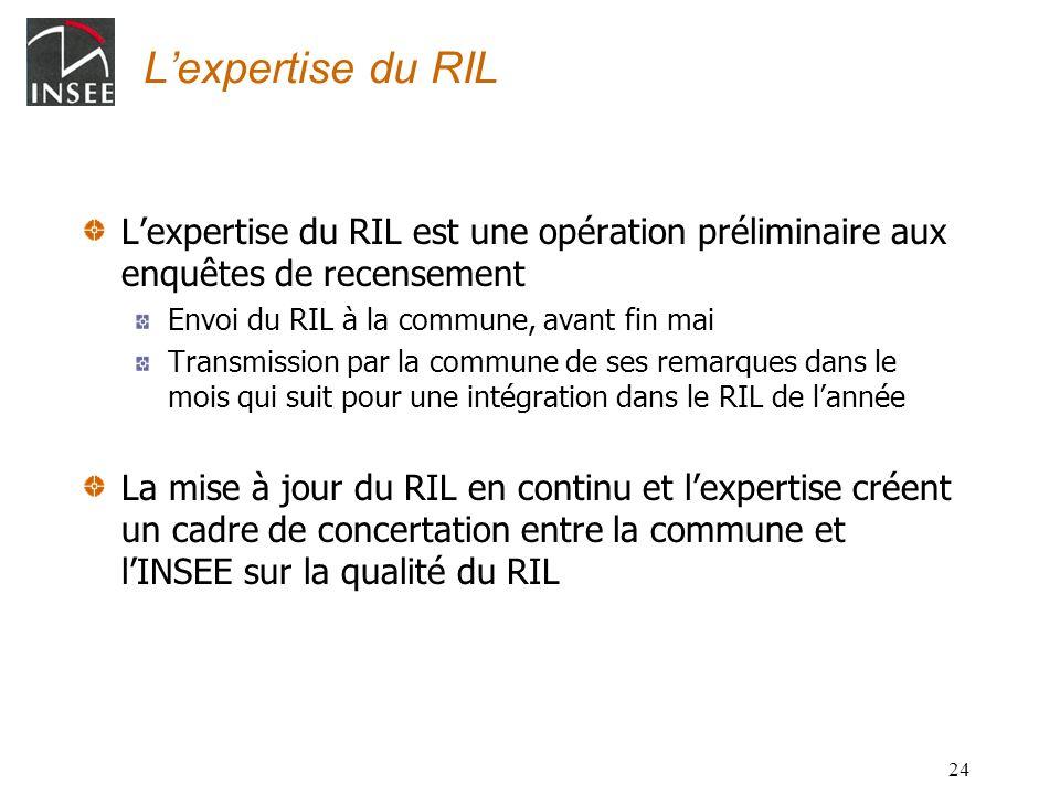 24 Lexpertise du RIL Lexpertise du RIL est une opération préliminaire aux enquêtes de recensement Envoi du RIL à la commune, avant fin mai Transmissio