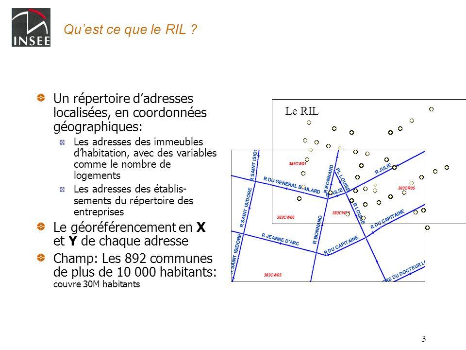 3 Quest ce que le RIL ? Un répertoire dadresses localisées, en coordonnées géographiques: Les adresses des immeubles dhabitation, avec des variables c