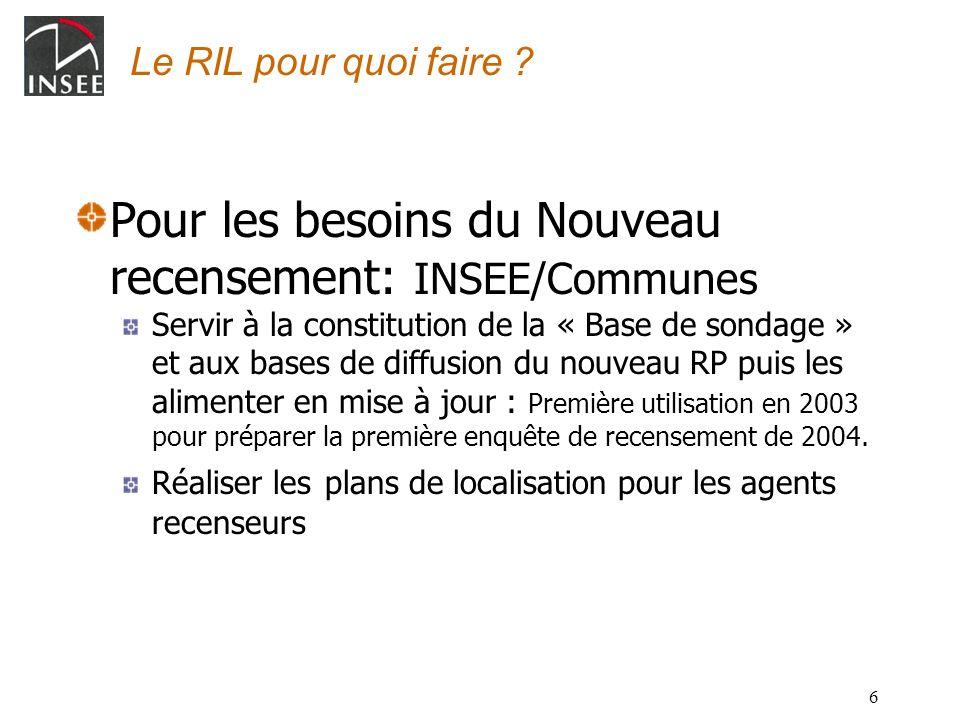 6 Le RIL pour quoi faire ? Pour les besoins du Nouveau recensement: INSEE/Communes Servir à la constitution de la « Base de sondage » et aux bases de