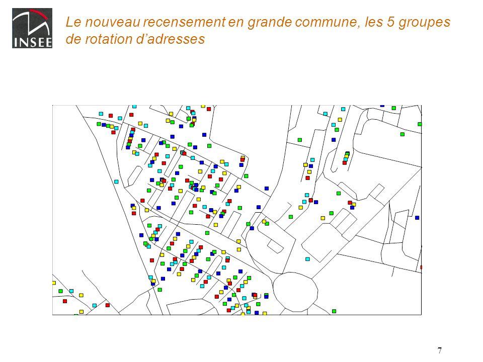 7 Le nouveau recensement en grande commune, les 5 groupes de rotation dadresses