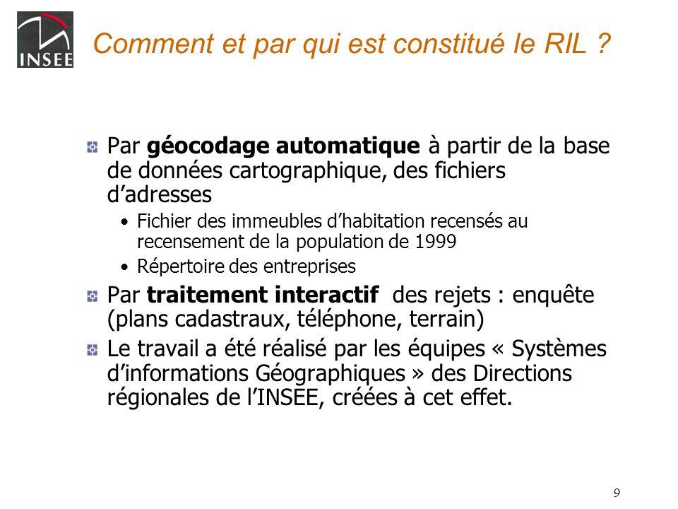 9 Comment et par qui est constitué le RIL ? Par géocodage automatique à partir de la base de données cartographique, des fichiers dadresses Fichier de