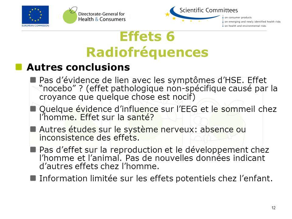 12 Effets 6 Radiofréquences Autres conclusions Pas dévidence de lien avec les symptômes dHSE. Effet nocebo ? (effet pathologique non-spécifique causé