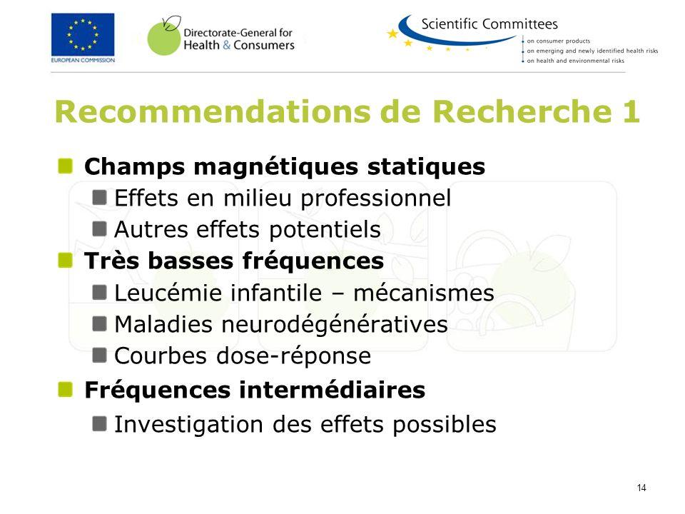14 Recommendations de Recherche 1 Champs magnétiques statiques Effets en milieu professionnel Autres effets potentiels Très basses fréquences Leucémie