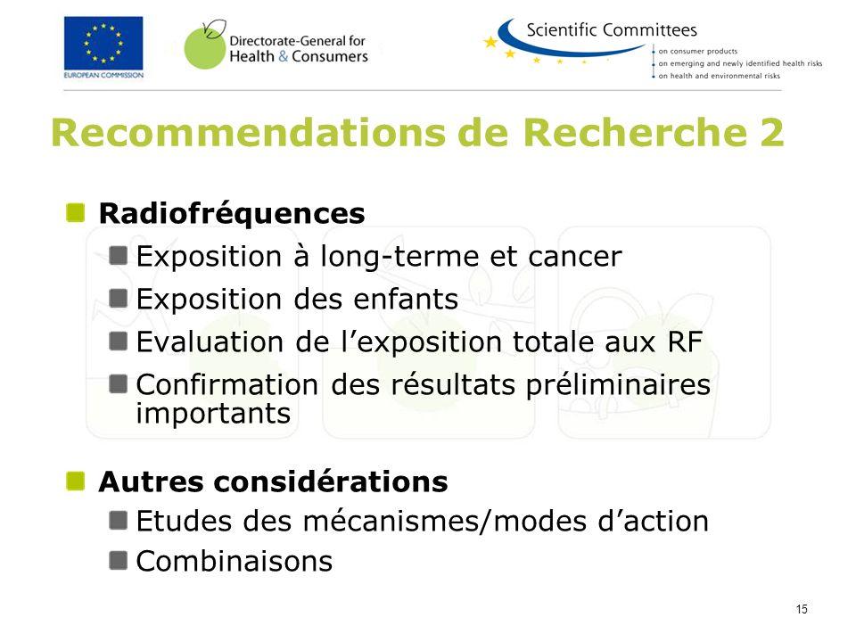 15 Recommendations de Recherche 2 Radiofréquences Exposition à long-terme et cancer Exposition des enfants Evaluation de lexposition totale aux RF Con