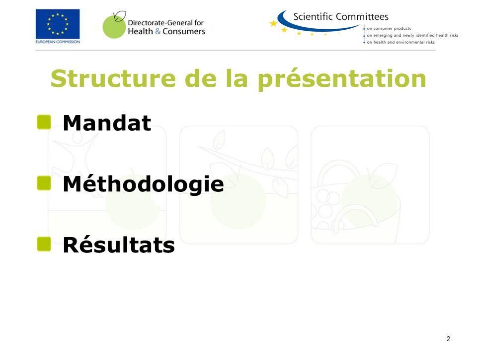 2 Structure de la présentation Mandat Méthodologie Résultats