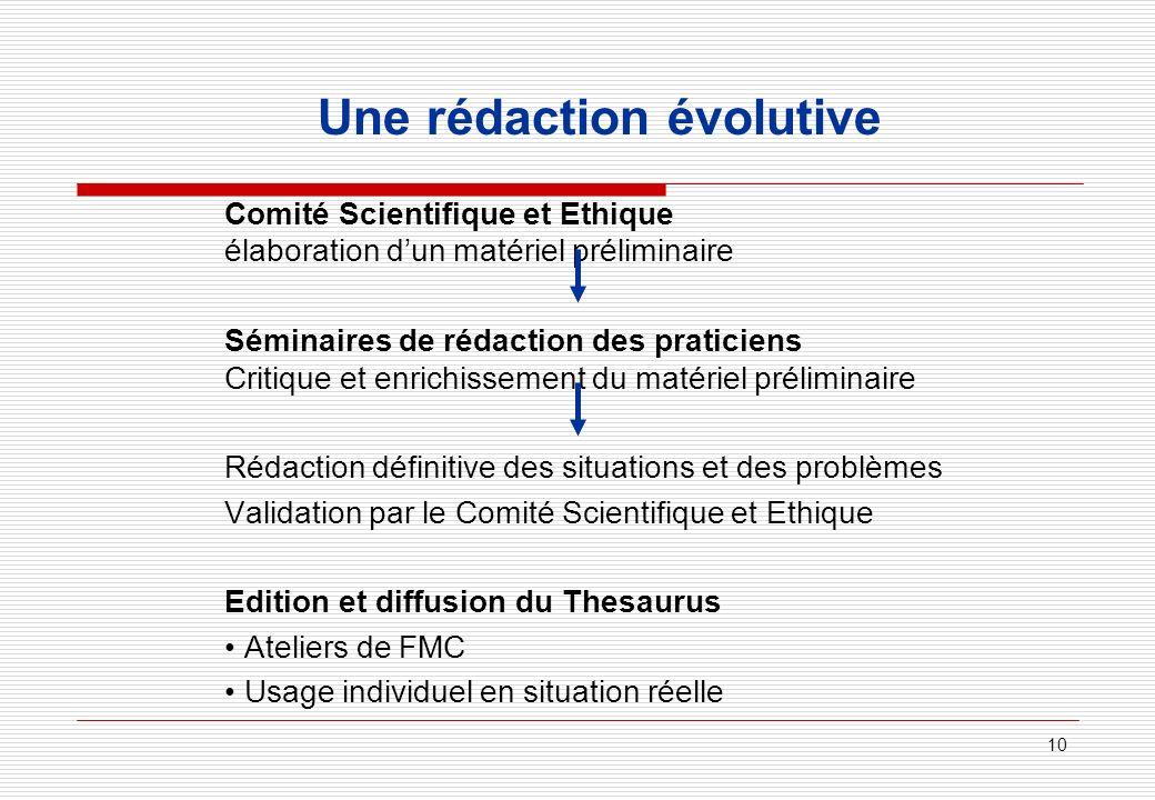 10 Une rédaction évolutive Comité Scientifique et Ethique élaboration dun matériel préliminaire Séminaires de rédaction des praticiens Critique et enr