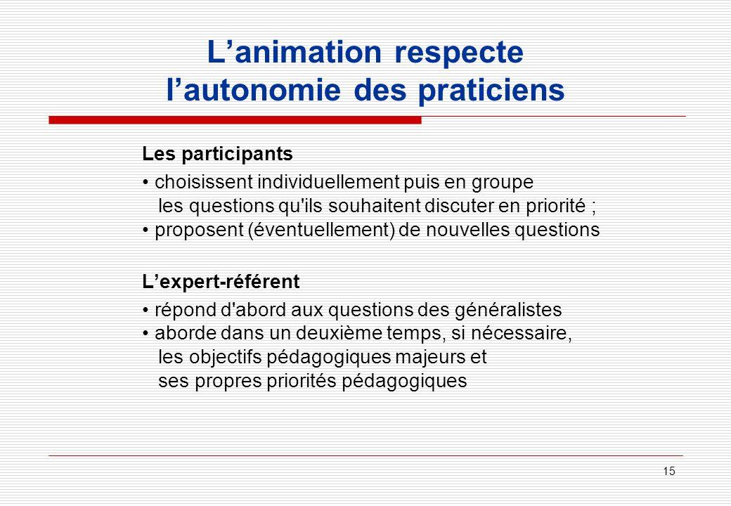 15 Lanimation respecte lautonomie des praticiens Les participants choisissent individuellement puis en groupe les questions qu'ils souhaitent discuter