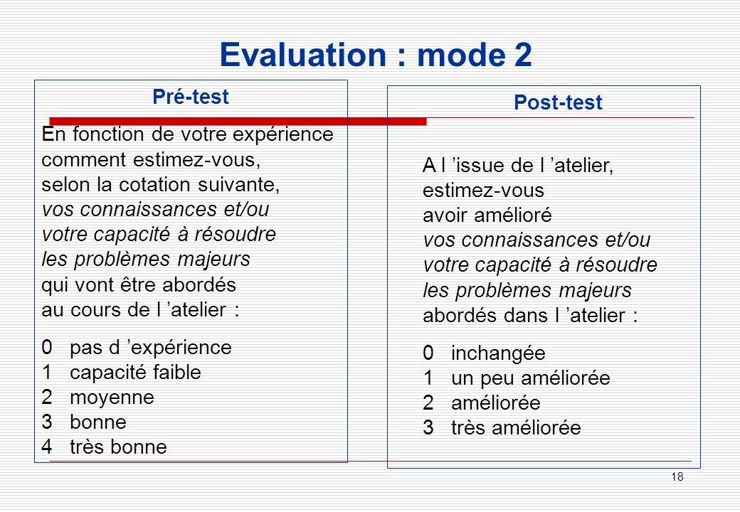 18 Evaluation : mode 2 Pré-test En fonction de votre expérience comment estimez-vous, selon la cotation suivante, vos connaissances et/ou votre capaci