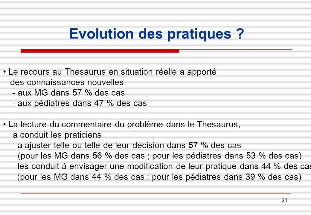 24 Evolution des pratiques ? Le recours au Thesaurus en situation réelle a apporté des connaissances nouvelles - aux MG dans 57 % des cas - aux pédiat