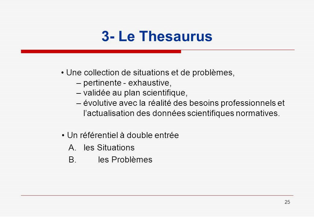 25 Une collection de situations et de problèmes, – pertinente - exhaustive, – validée au plan scientifique, – évolutive avec la réalité des besoins pr
