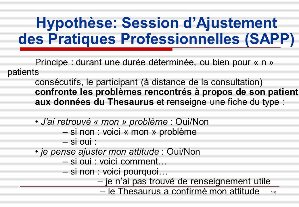 28 Hypothèse: Session dAjustement des Pratiques Professionnelles (SAPP) Principe : durant une durée déterminée, ou bien pour « n » patients consécutif