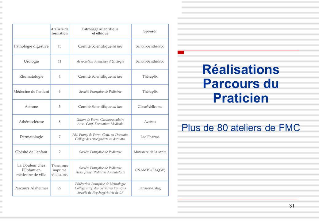 31 Réalisations Parcours du Praticien Plus de 80 ateliers de FMC
