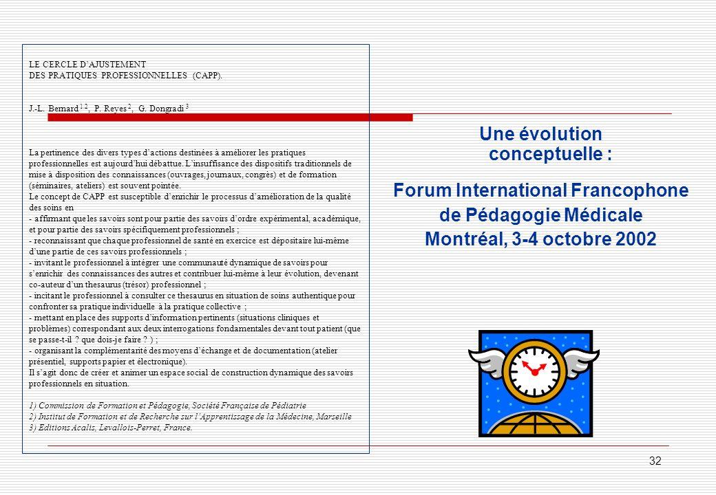 32 Une évolution conceptuelle : Forum International Francophone de Pédagogie Médicale Montréal, 3-4 octobre 2002 LE CERCLE DAJUSTEMENT DES PRATIQUES P