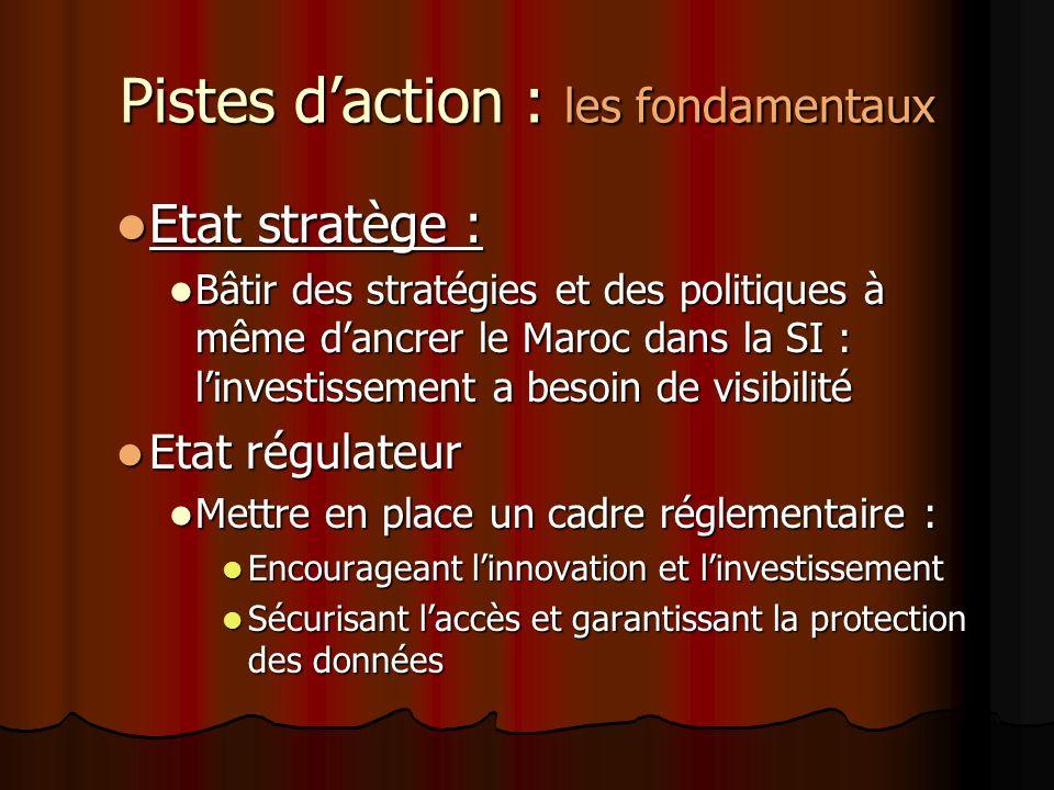 Pistes daction : les fondamentaux Etat stratège : Etat stratège : Bâtir des stratégies et des politiques à même dancrer le Maroc dans la SI : linvestissement a besoin de visibilité Bâtir des stratégies et des politiques à même dancrer le Maroc dans la SI : linvestissement a besoin de visibilité Etat régulateur Etat régulateur Mettre en place un cadre réglementaire : Mettre en place un cadre réglementaire : Encourageant linnovation et linvestissement Encourageant linnovation et linvestissement Sécurisant laccès et garantissant la protection des données Sécurisant laccès et garantissant la protection des données