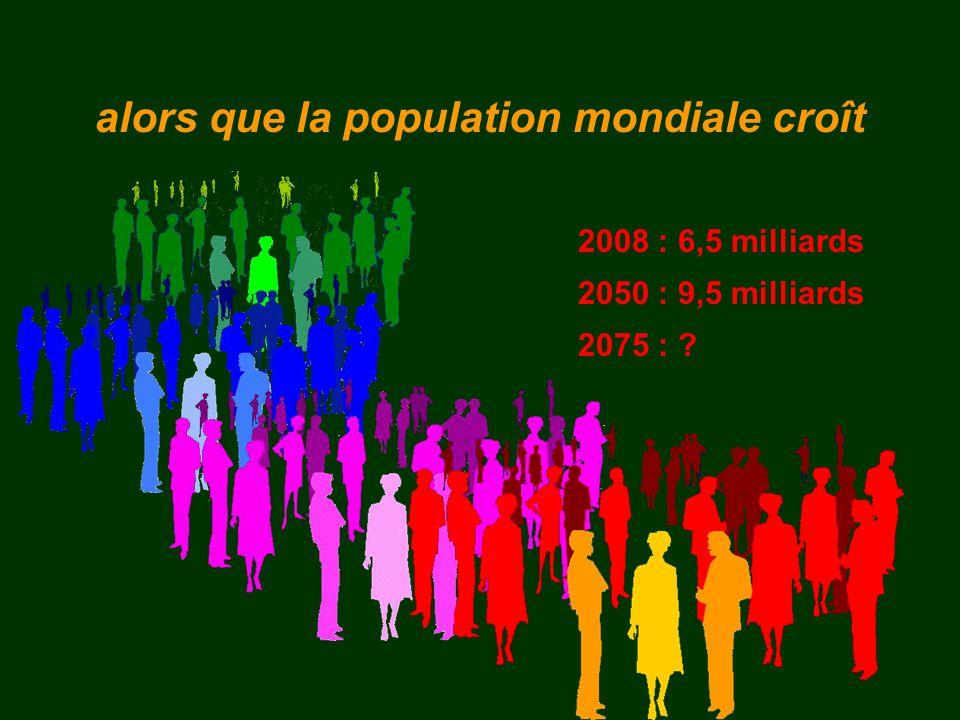 2008 : 6,5 milliards alors que la population mondiale croît 2050 : 9,5 milliards 2075 : ?
