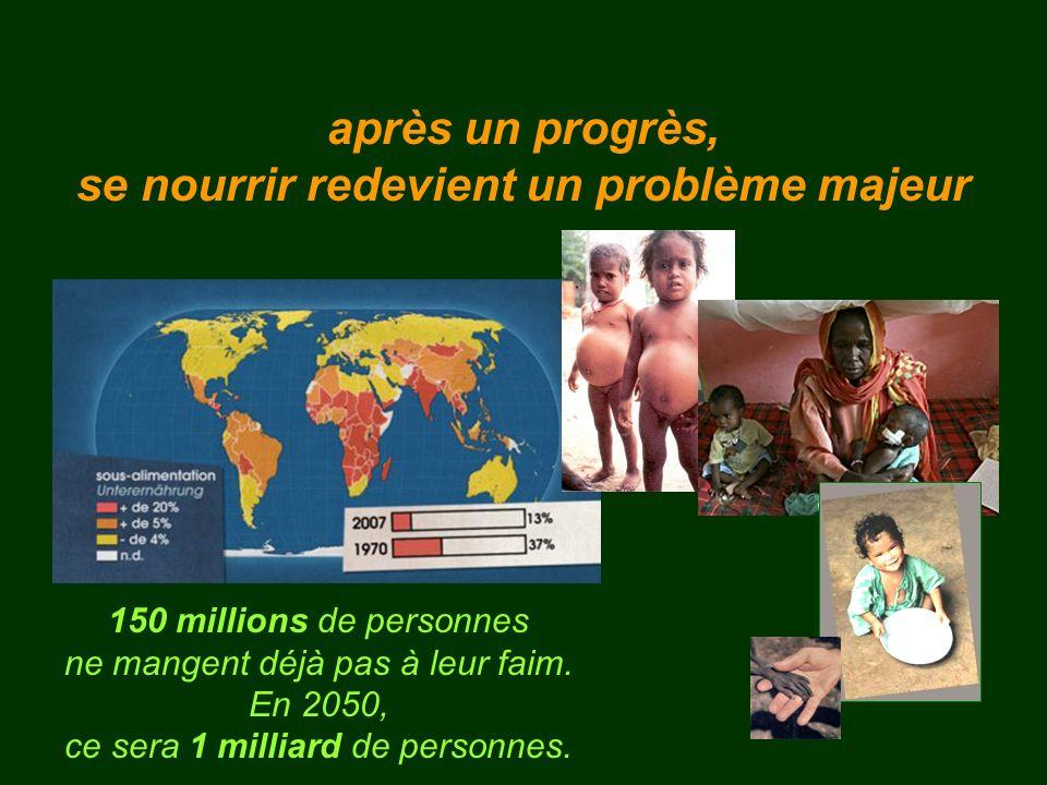 après un progrès, se nourrir redevient un problème majeur 150 millions de personnes ne mangent déjà pas à leur faim. En 2050, ce sera 1 milliard de pe