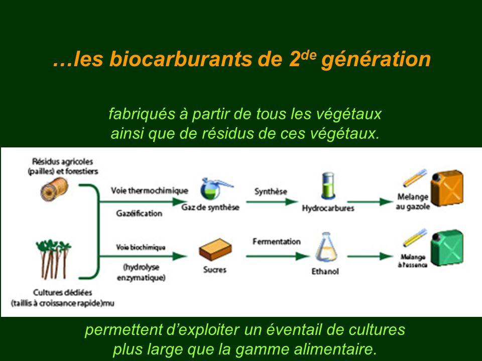 fabriqués à partir de tous les végétaux ainsi que de résidus de ces végétaux. permettent dexploiter un éventail de cultures plus large que la gamme al