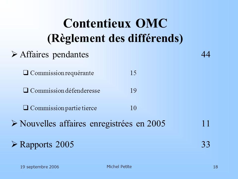 19 septembre 2006 Michel Petite 18 Contentieux OMC (Règlement des différends) Affaires pendantes 44 Commission requérante 15 Commission défenderesse 1