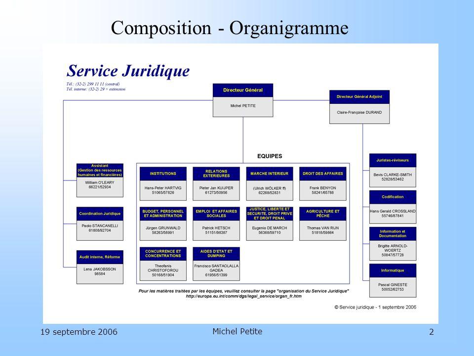 19 septembre 2006 Michel Petite 2 Composition - Organigramme