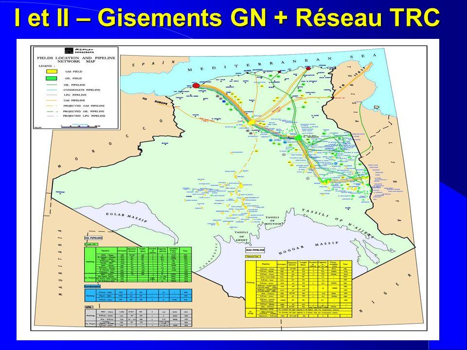 Khrechba In Amenas Alrar Ouargla Mechraâ Ennouar Tiaret Oued SafSaf R.Nouss Ohanet T.Fouyé G.Touil GR2 GR1 GM1 GR2 (Nord) GR2 (Sud) GR1 GR3 GPDF GZ3 GZ2 GZ1 GZ0 GG1 GK2 GK1 GO1 GO2 SC2 SC1 SC3 SC4 SC2 Zina SC1 SC3 USA-France-Espagne-Italie Belgique-Turquie-Grèce GNL USA-France-Espagne-Italie Belgique-Turquie-Grèce MAROC ALGERIE ESPAGNE TUNISIE LYBIE LEGENDE : Existant En construction En projet M e r M é d i t e r r a n é e Tunis Sfax Tebessa Constantine Setif Laghouat Ghardaia Touggourt Biskra Alger In salah Bechar Oujda Chleff Cartagène B.Arfa GNL H.E.H.