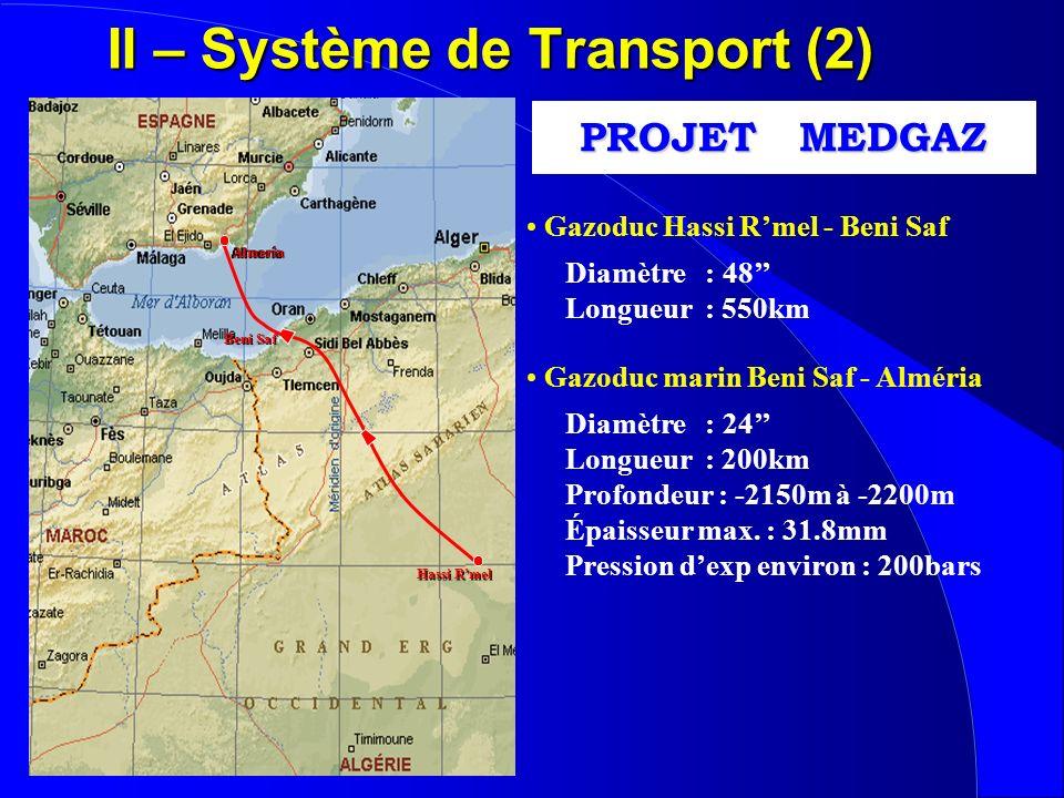 II – Système de Transport (2) Almeria Beni Saf Hassi Rmel Gazoduc Hassi Rmel - Beni Saf Diamètre : 48 Longueur : 550km Gazoduc marin Beni Saf - Alméria Diamètre : 24 Longueur : 200km Profondeur : -2150m à -2200m Épaisseur max.