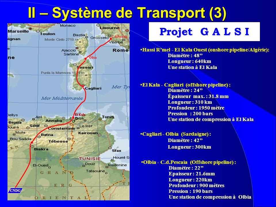 II – Système de Transport (3) CNDG C.d.Pescaia Olbia El Kala Hassi Rmel - El Kala Ouest (onshore pipeline/Algérie): Diamètre : 48 Longueur : 640km Longueur : 640km Une station à El Kala El Kala - Cagliari (offshore pipeline) : Diamètre : 24 Épaisseur max.