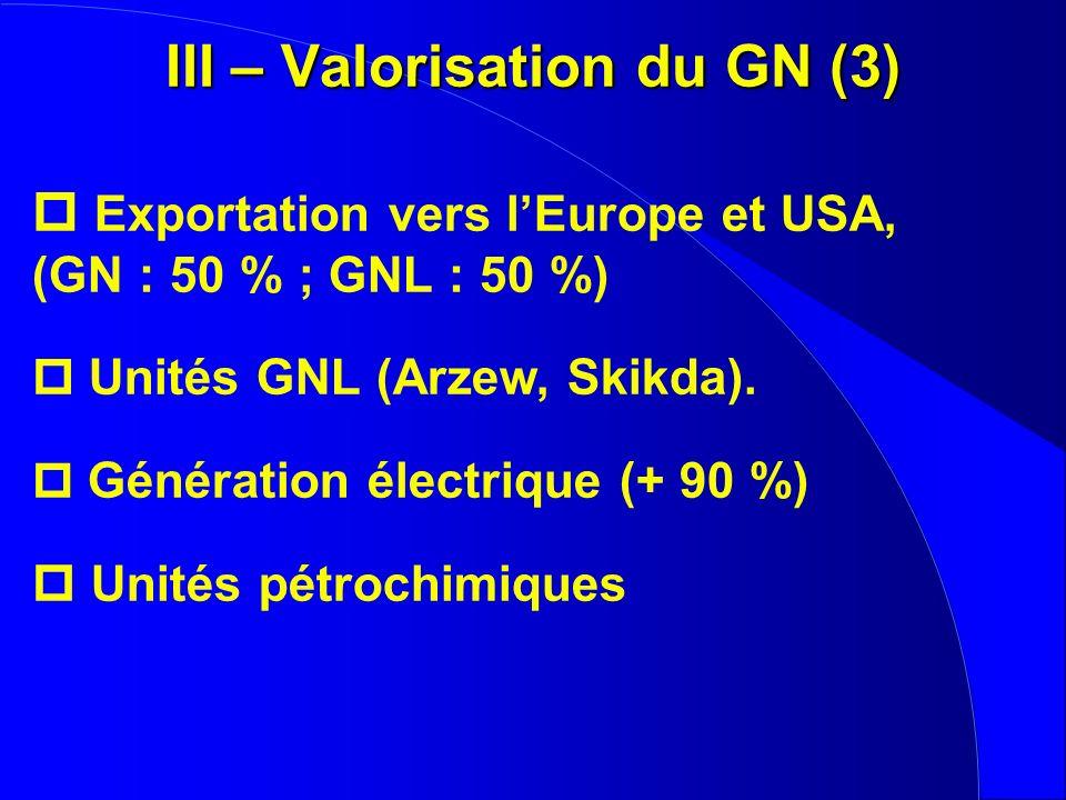 p Exportation vers lEurope et USA, (GN : 50 % ; GNL : 50 %) p Unités GNL (Arzew, Skikda). p Génération électrique (+ 90 %) p Unités pétrochimiques III