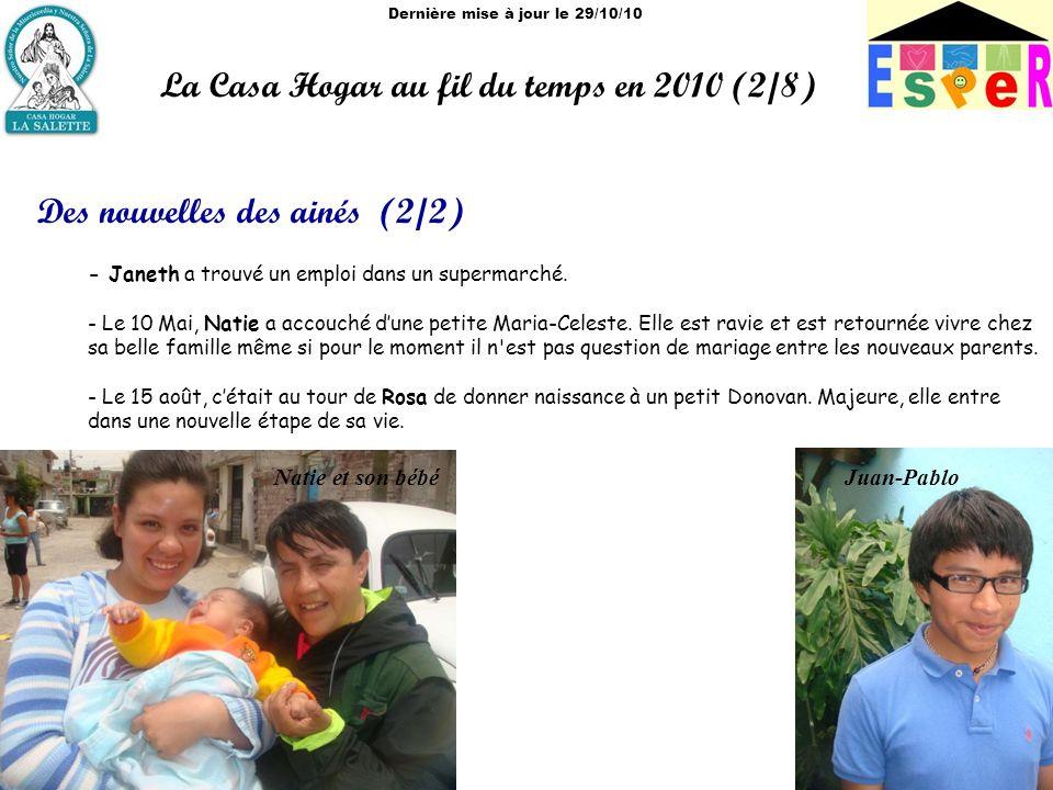Dernière mise à jour le 29/10/10 La Casa Hogar au fil du temps en 2010 (2/8) Des nouvelles des ainés (2/2) - Janeth a trouvé un emploi dans un supermarché.