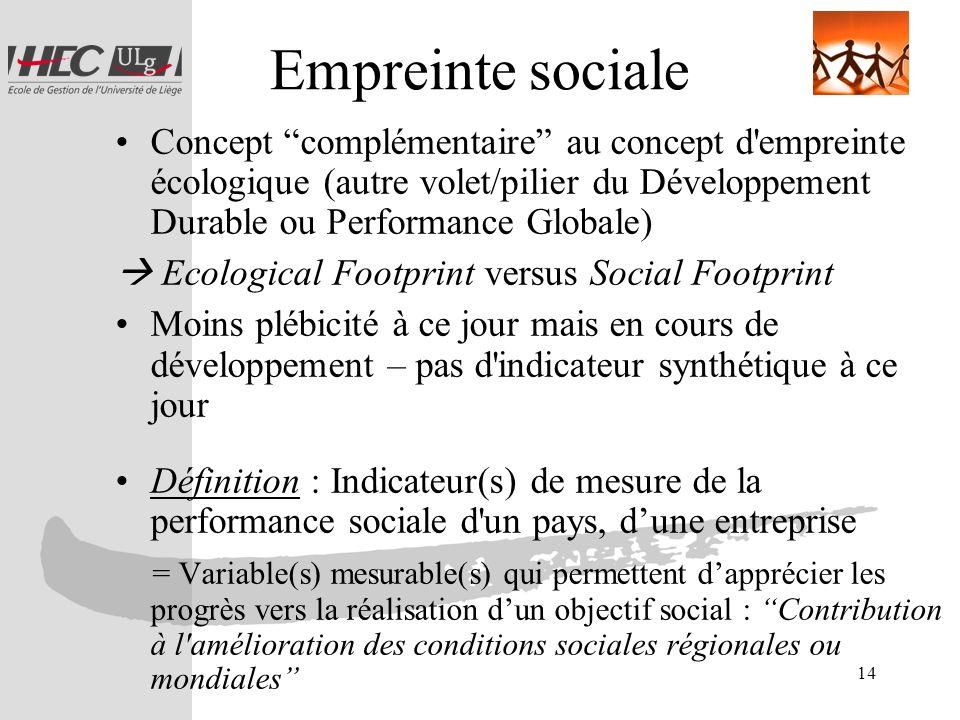 14 Empreinte sociale Concept complémentaire au concept d'empreinte écologique (autre volet/pilier du Développement Durable ou Performance Globale) Eco