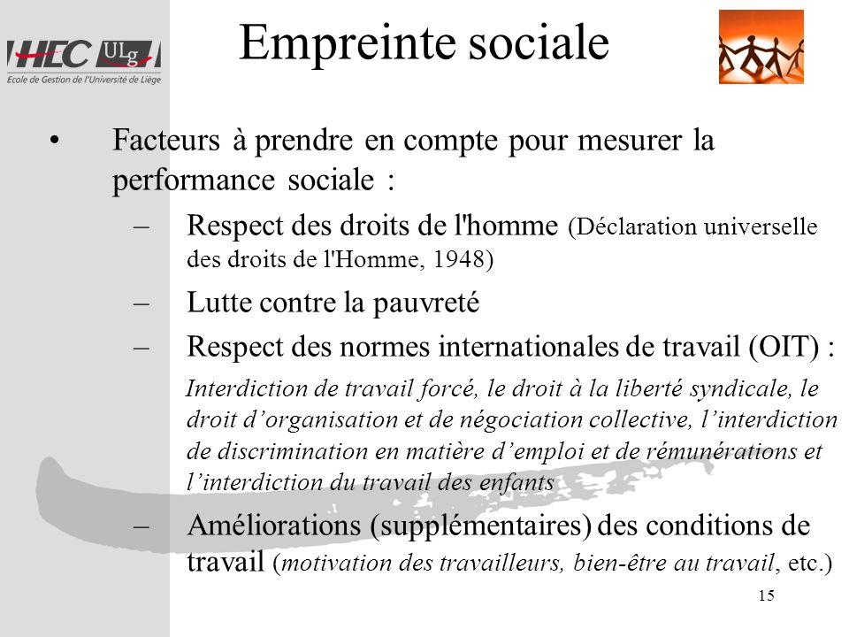15 Empreinte sociale Facteurs à prendre en compte pour mesurer la performance sociale : –Respect des droits de l'homme (Déclaration universelle des dr